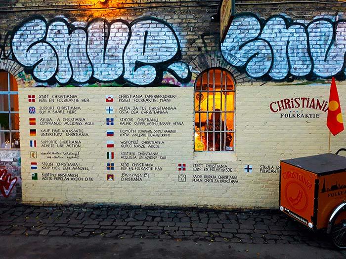 Acciones en Christiania